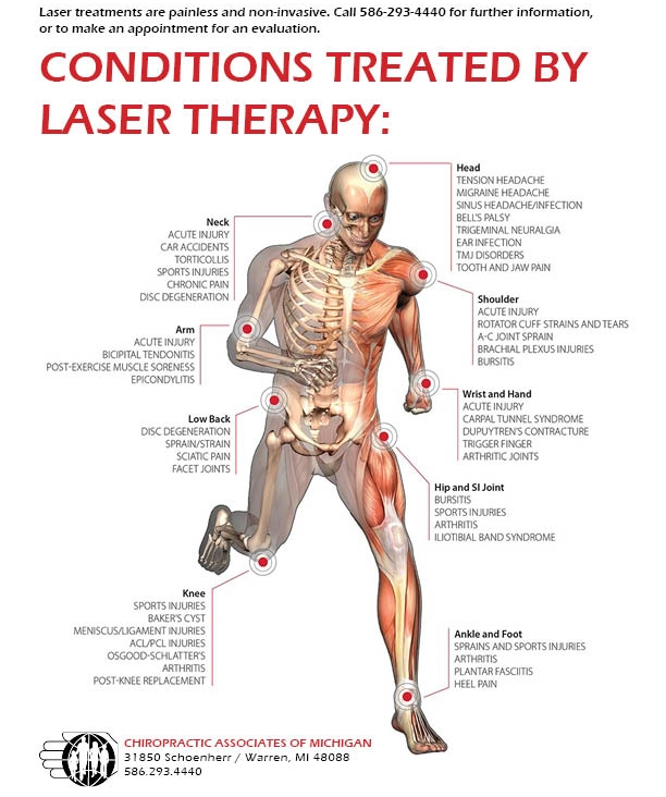 gif laser therapy 02